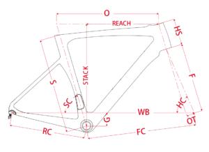 Geometrie aerodynamisch frame Prorace Chaos (DSQ)