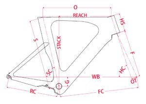 Geometrie Sphinx time trail fiets