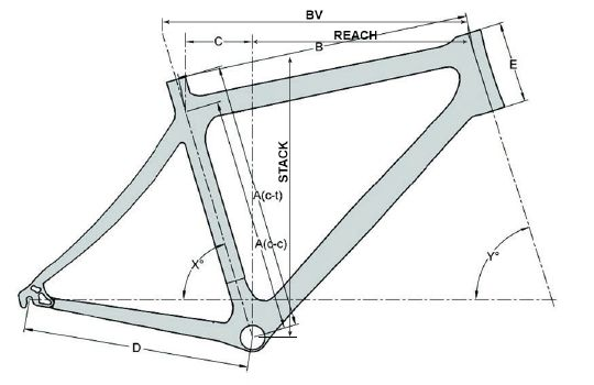 Framegrootte van fiets meten
