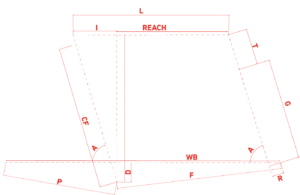 Randa DSQ Geometrie