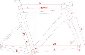Geometrie Randa