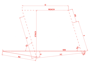 Tofla Geometrie